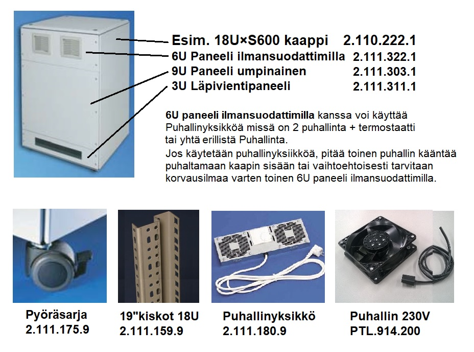 IP54 laitekaappi Smaract (K)600-1100