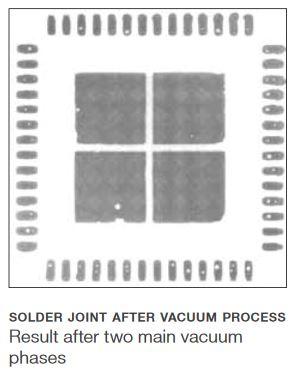 Höyryfaasi vakuumi reflow-uunit