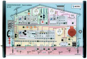Elektripaigaldiste koolituseadmed