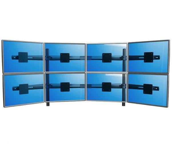 ViewMaster sarja ,  2 x 4 monitori