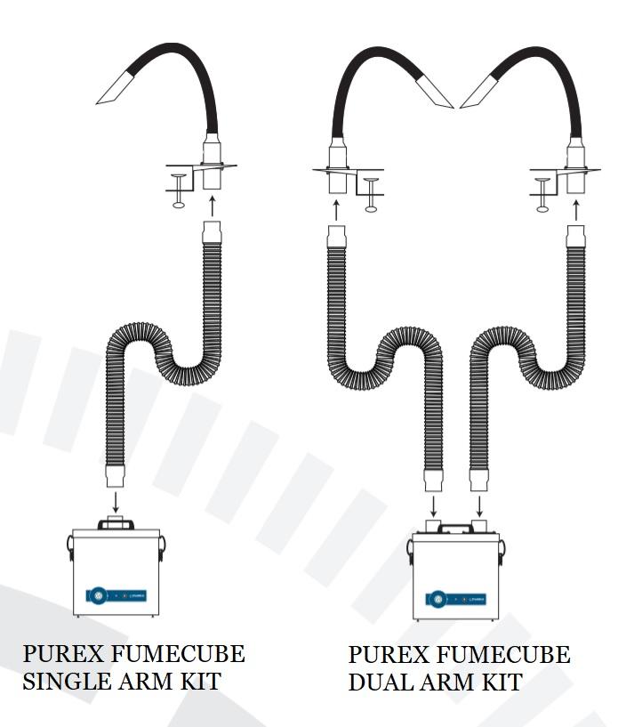 Purex FumeCube