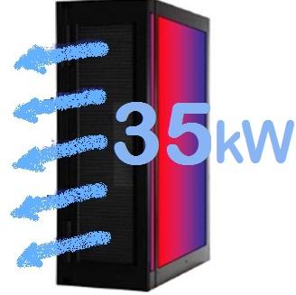 DCD CoolDoor jäähdytysovi 35 kW