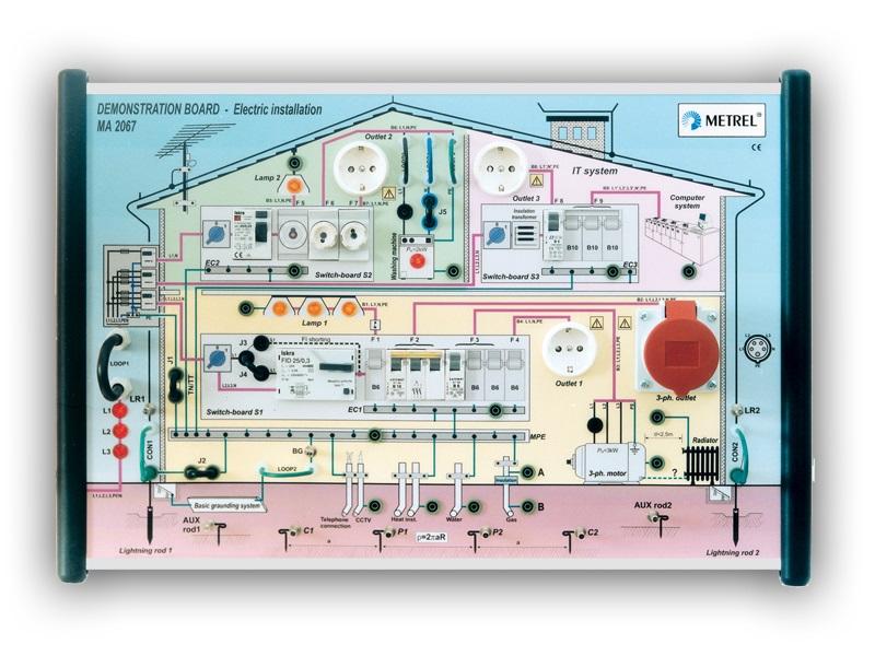 Elektripaigaldise koolitusseadmed