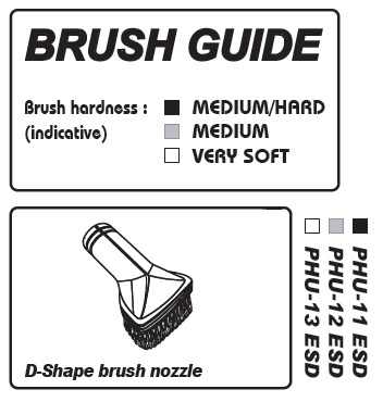 Muntz ESD nozzle D-brush medium