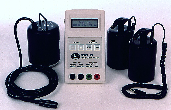 Trek Resistance Meter