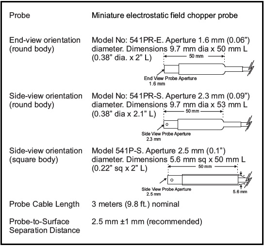 Trek voltage probe, round side-wiev
