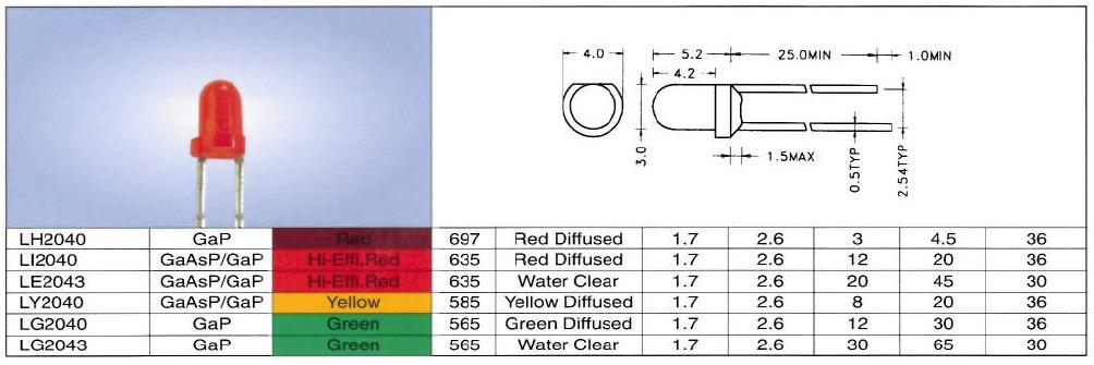 Led 3mm green diff RoHS
