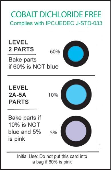 3 Spots (5-10-60%) cobalt free/125
