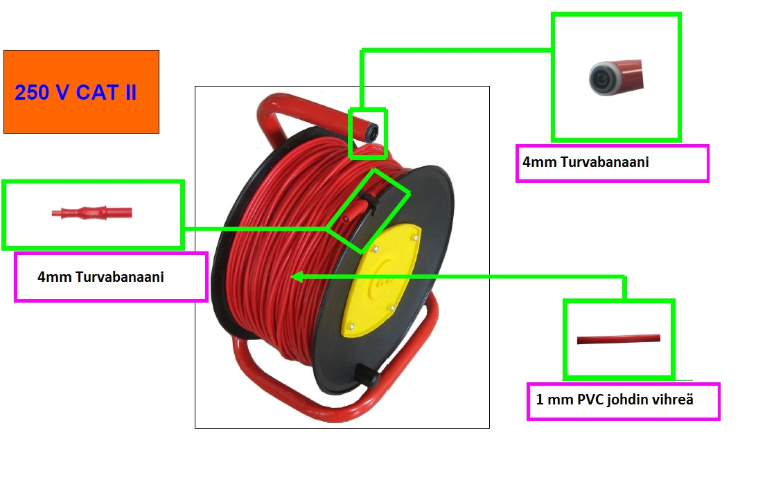 Electro-PJP  ReelECO2312F4-100V