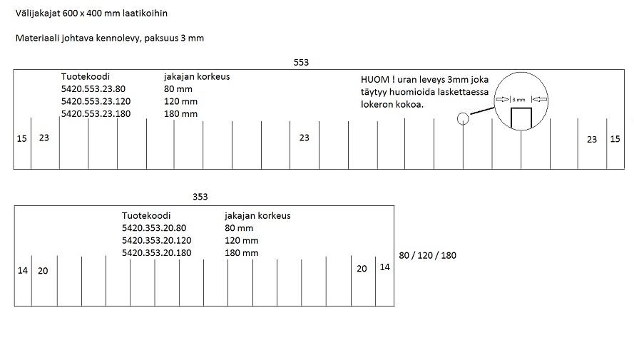 Long Divider 553x120x3mm
